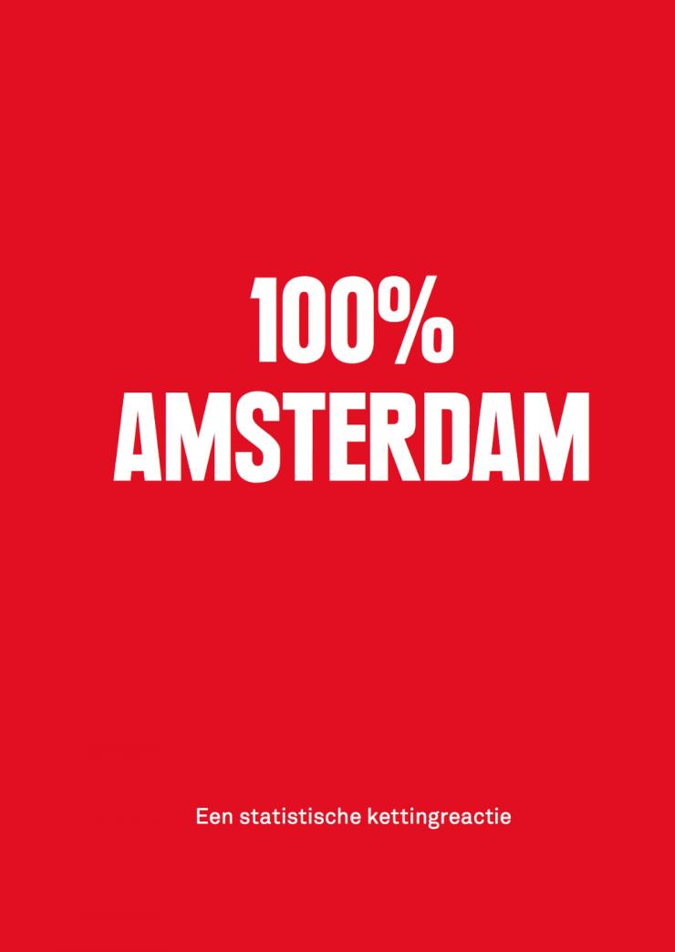100% Amsterdam-borrel